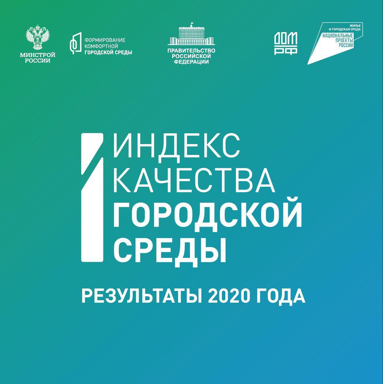 ГОЛОСОВАНИЕ ЗА ОБЪЕКТЫ БЛАГОУСТРОЙСТВА-2022.