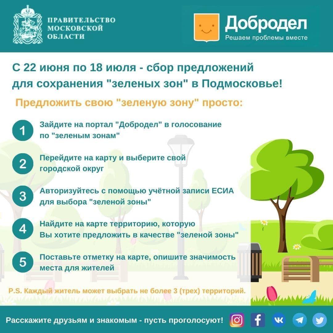 На «Доброделе» стартовал сбор предложений по определению «зеленых зон» в городах Подмосковья0